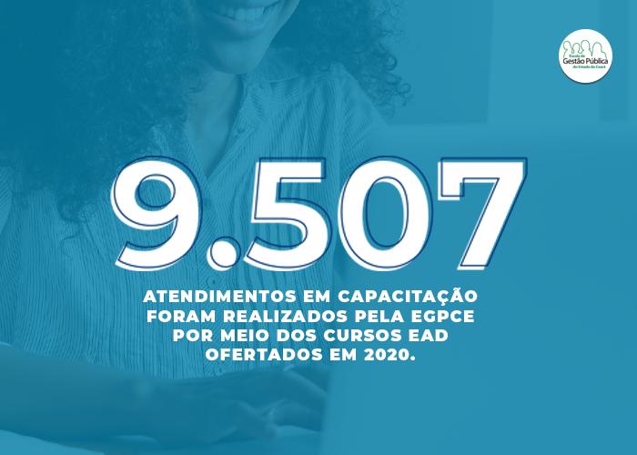 Cursos a distância da EGPCE registram recorde de atendimentos em capacitação